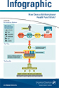 Multiemployer Plan Infographic