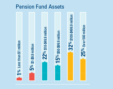 Benefits Magazine pension.png