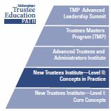 New Trustees Level II Path image.JPG