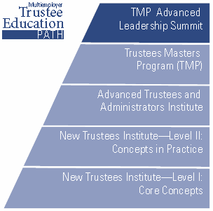 TMP Summit Path.PNG