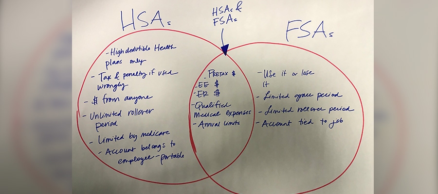 Julie and Justin's Venn diagram on HSAs and FSAs